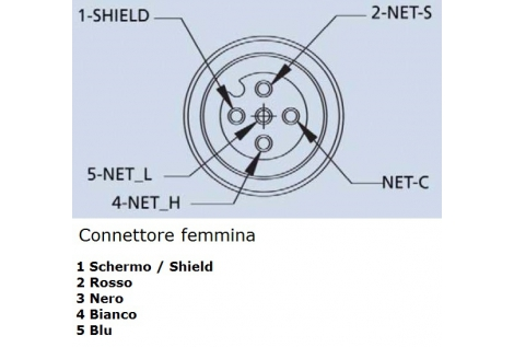 Connettore NMEA 2000 maschio
